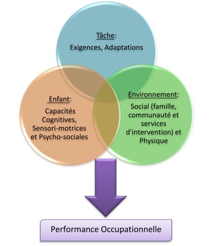 classe thérapeutique définition